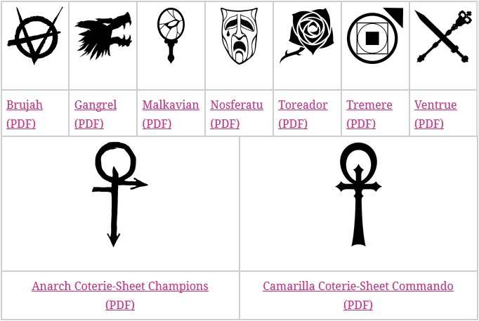 Vampire auf Conventions: Teil 2.1 – Die Spieler-Charaktere, Ergänzung und derKlüngel